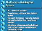 the process building the system