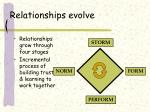 relationships evolve