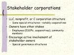 stakeholder corporations