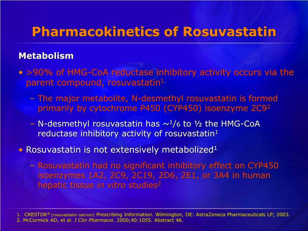 Pharmacokinetics of Rosuvastatin