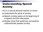 understanding speech anxiety