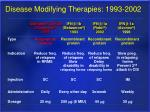 disease modifying therapies 1993 2002