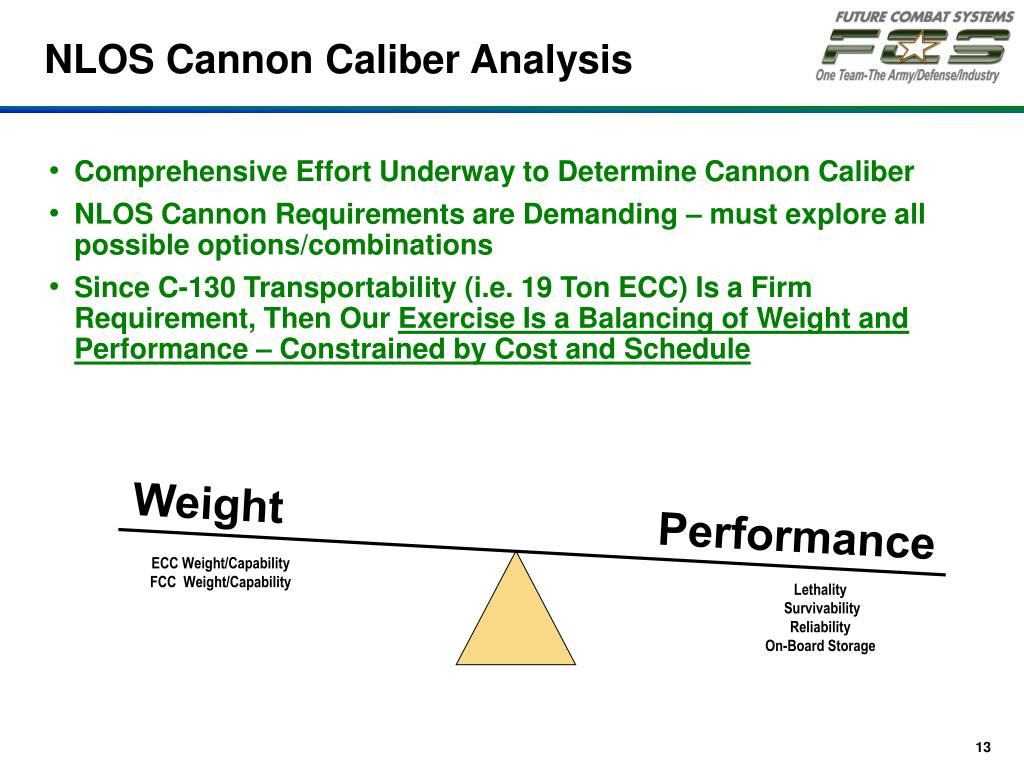 NLOS Cannon Caliber Analysis
