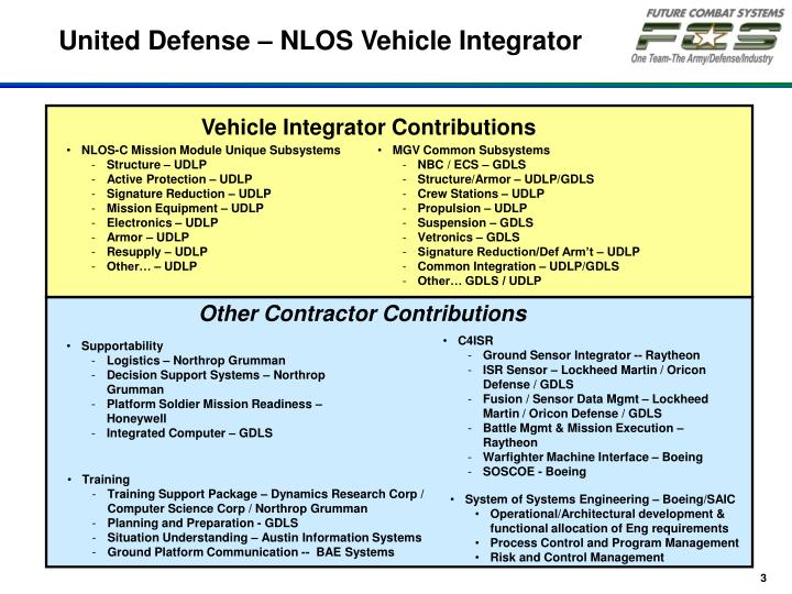United defense nlos vehicle integrator
