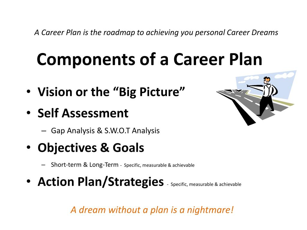 components of a career plan l.
