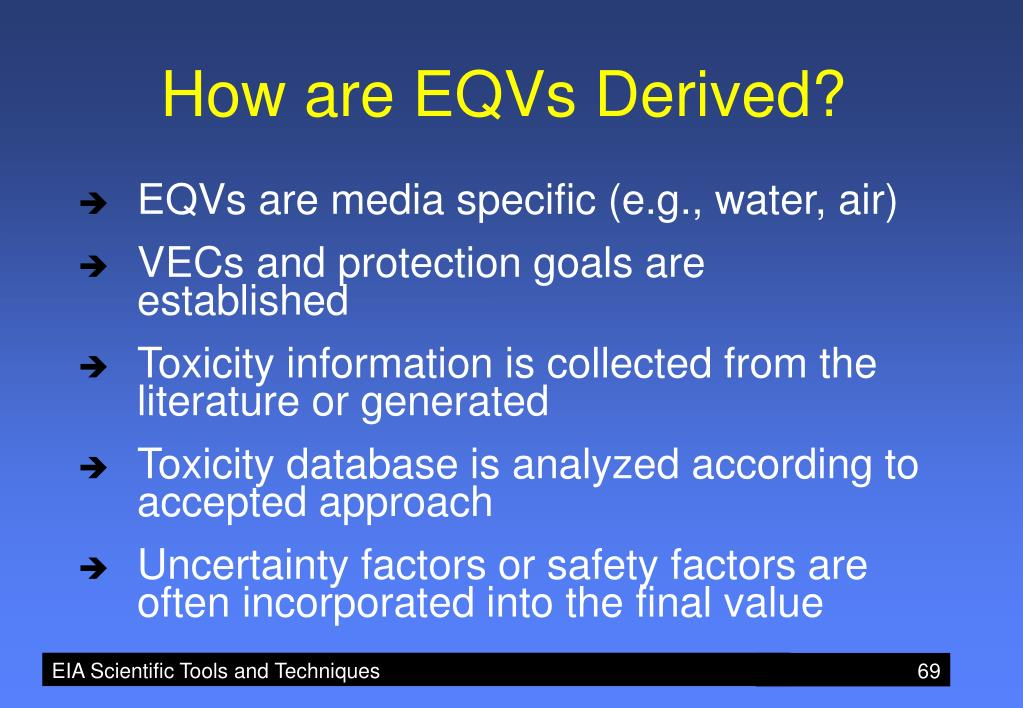 How are EQVs Derived?