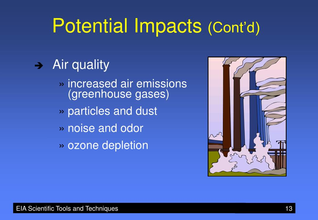 Potential Impacts