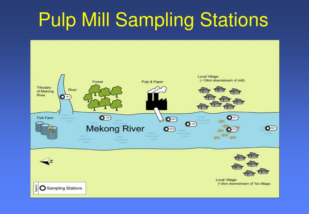 Pulp Mill Sampling Stations