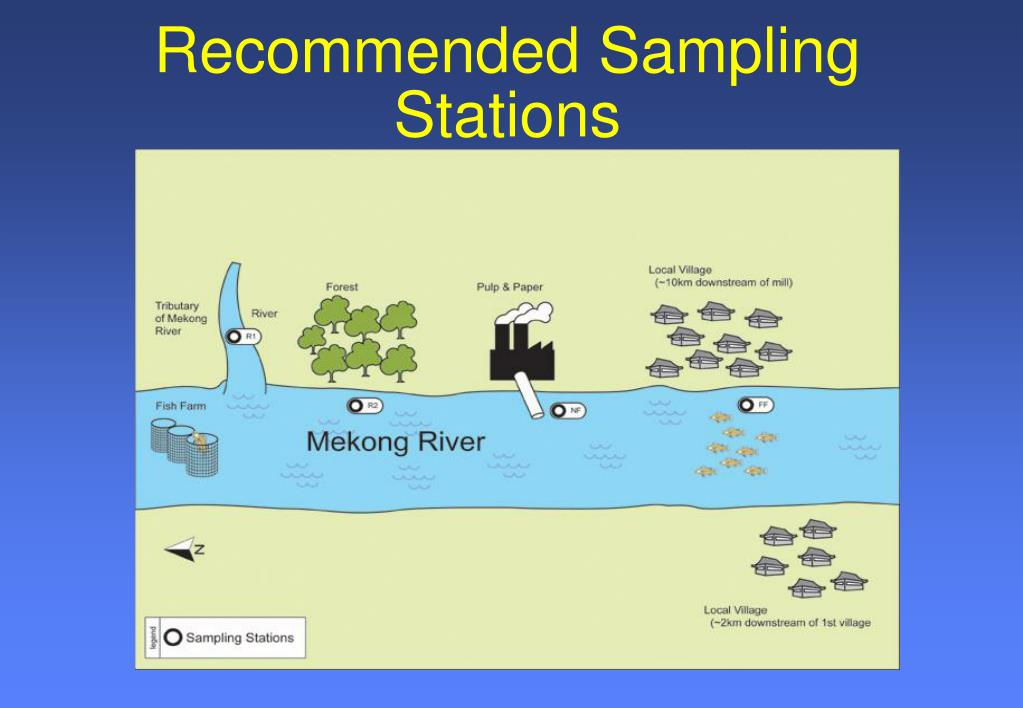 Recommended Sampling Stations