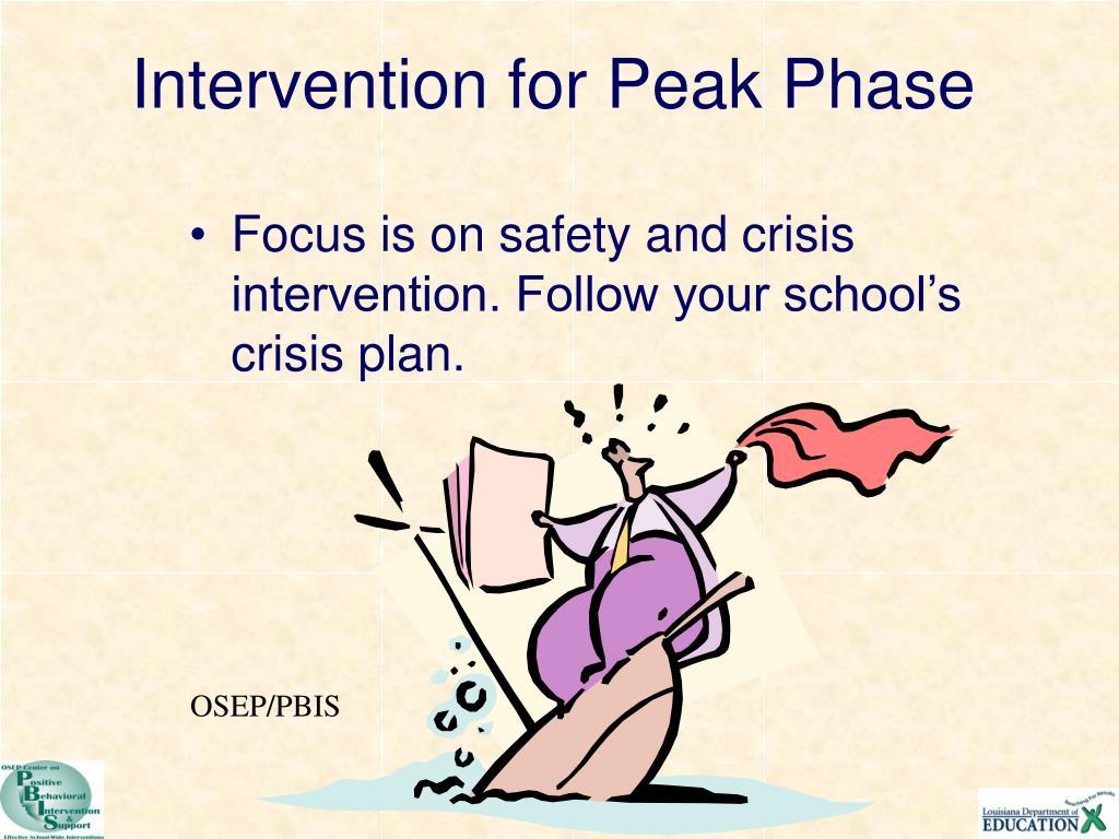 Intervention for Peak Phase