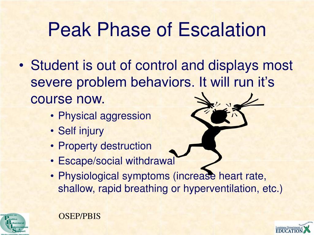 Peak Phase of Escalation