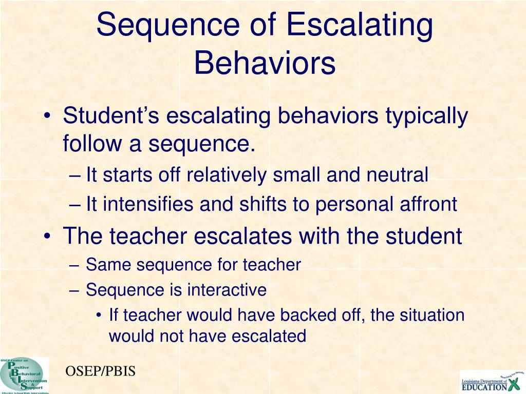 Sequence of Escalating Behaviors