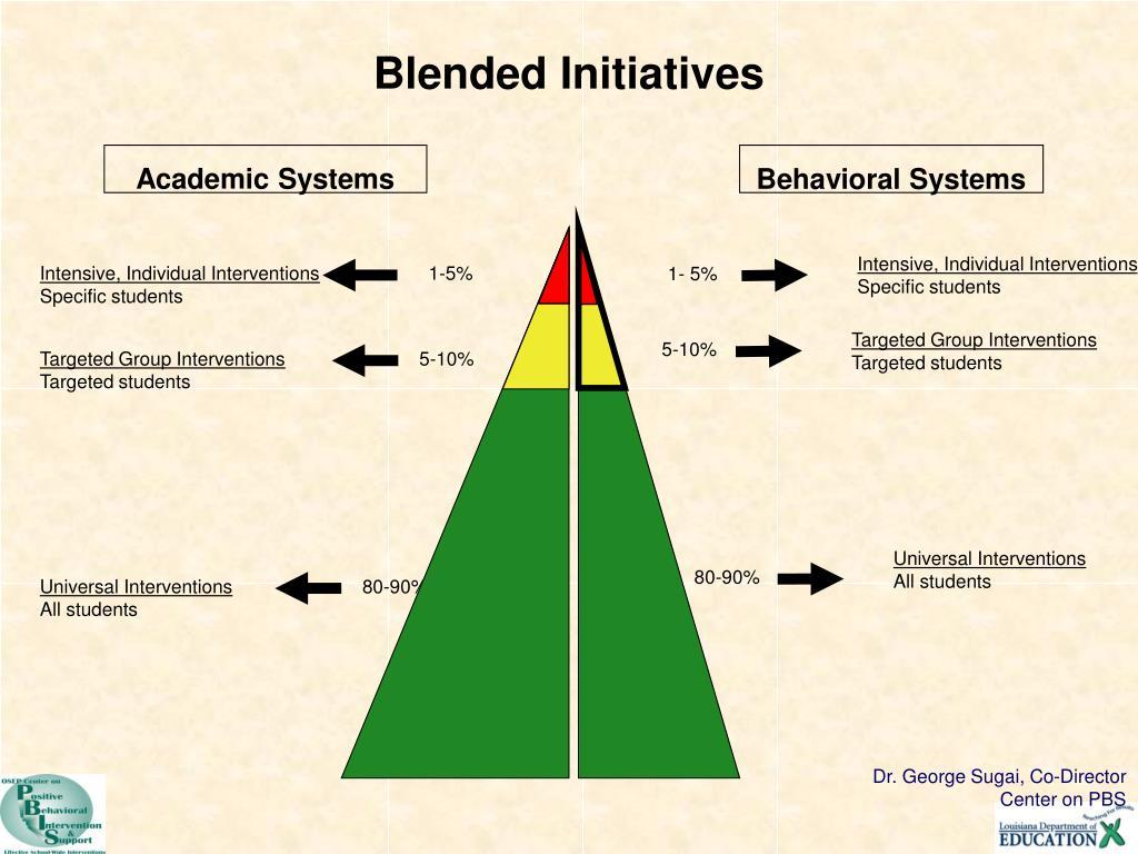 Blended Initiatives