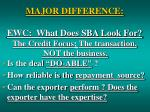 major difference ewc what does sba look for the credit focus the transaction not the business