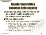 interference with a business relationship
