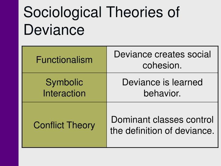 sociological deviance Deviance and social controloverview: every culture has norms that establish expectations about what types of behavior are appropriate for particu.