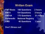 written exam29