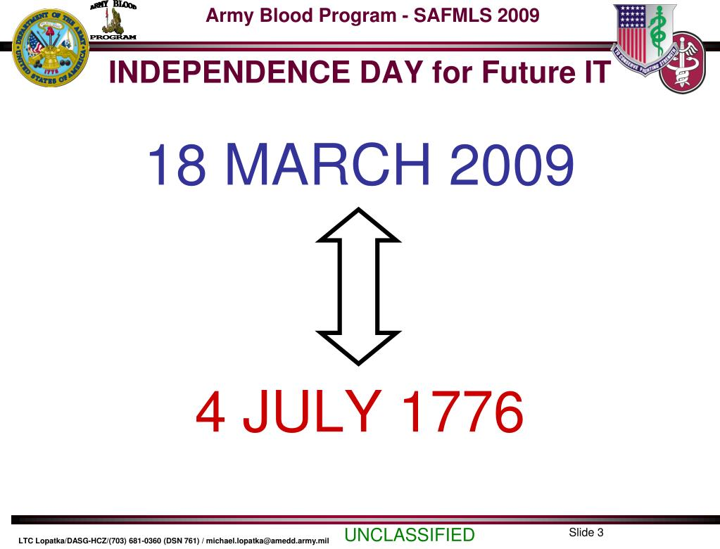 INDEPENDENCE DAY for Future IT