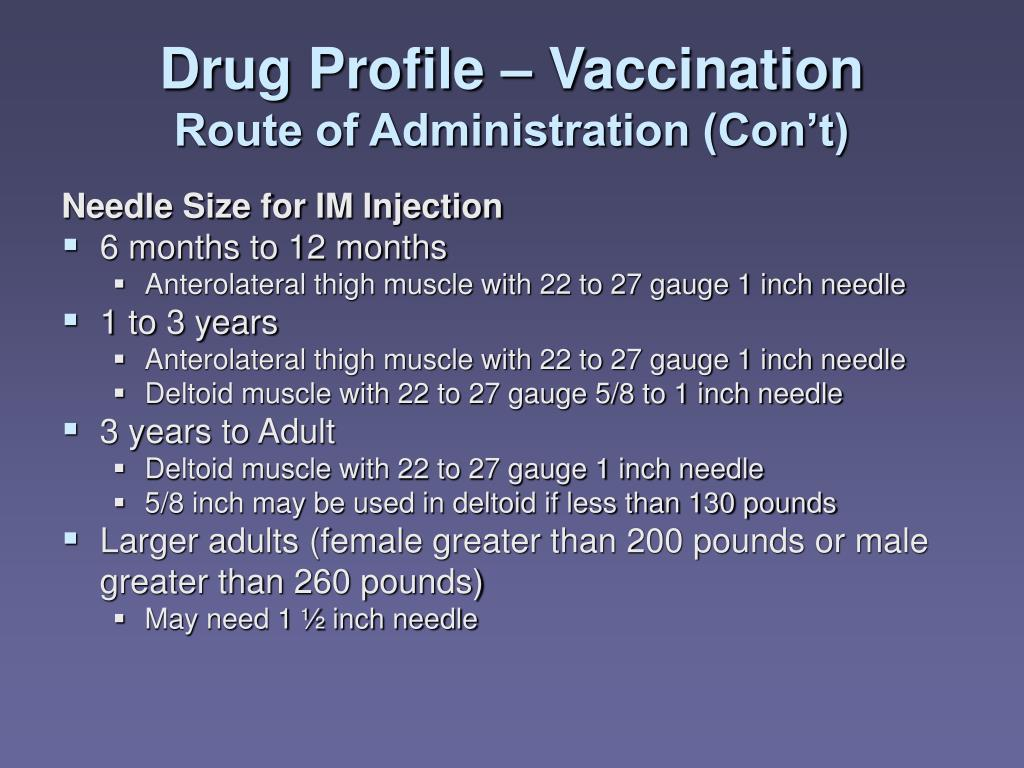 Drug Profile – Vaccination