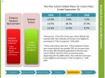 increase student loan repayments35