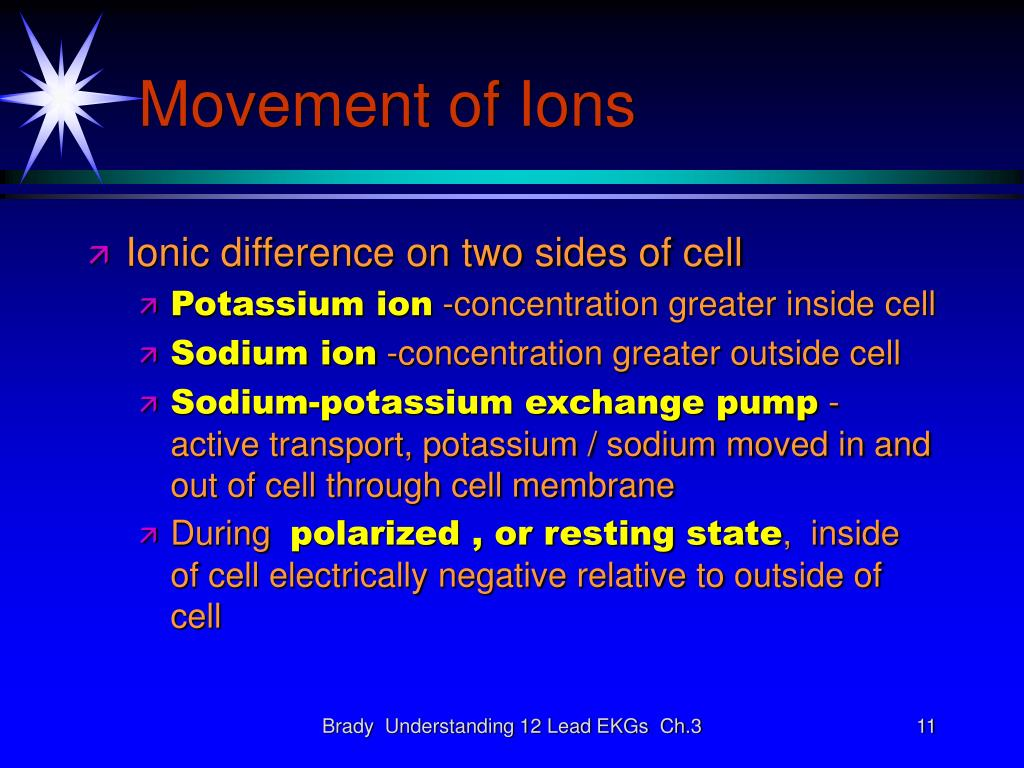 Movement of Ions