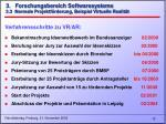 3 forschungsbereich softwaresysteme 3 3 normale projektf rderung beispiel virtuelle realit t