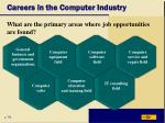 careers in the computer industry