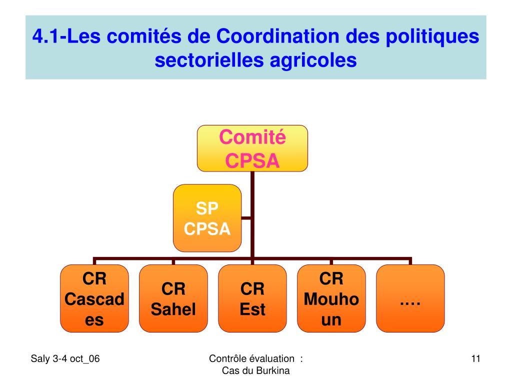 4.1-Les comités de Coordination des politiques sectorielles agricoles
