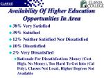 availability of higher education opportunities in area