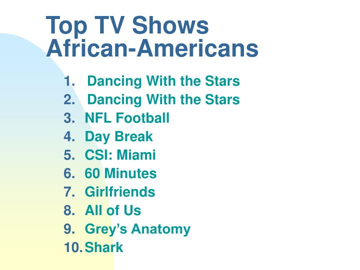 Top tv shows african americans