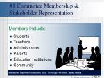 1 committee membership stakeholder representation