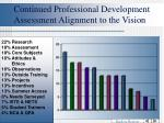 continued professional development assessment alignment to the vision
