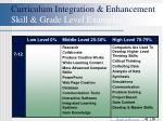 curriculum integration enhancement skill grade level examples50