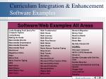 curriculum integration enhancement software examples43