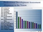 professional development assessment alignment to the vision