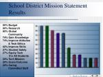 school district mission statement results