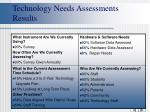 technology needs assessments results