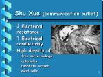shu xue communication outlet