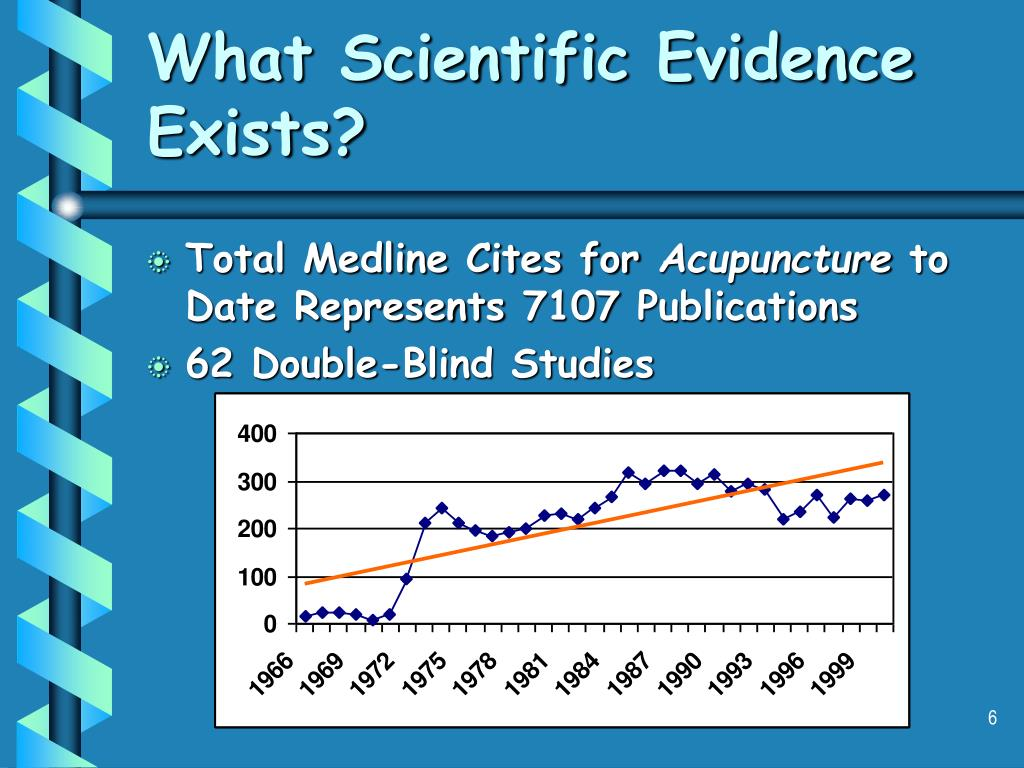 What Scientific Evidence Exists?