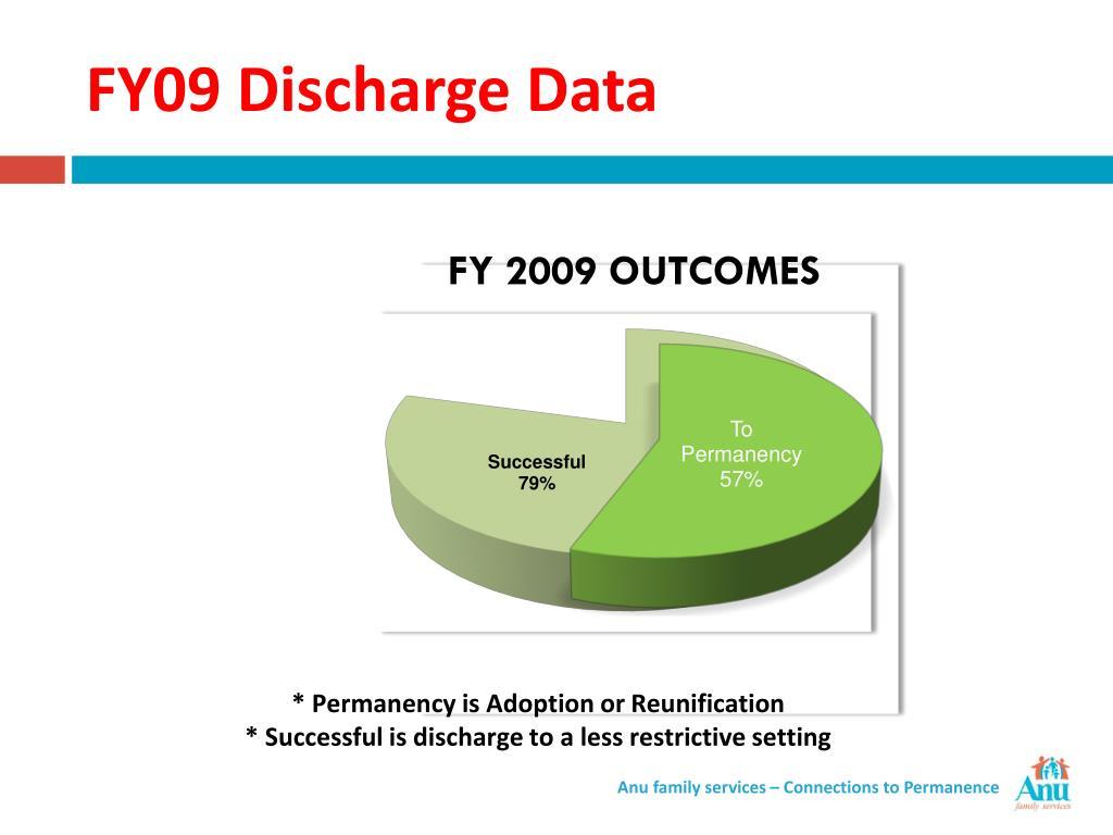 FY09 Discharge Data