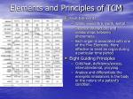 elements and principles of tcm