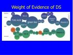 weight of evidence of ds