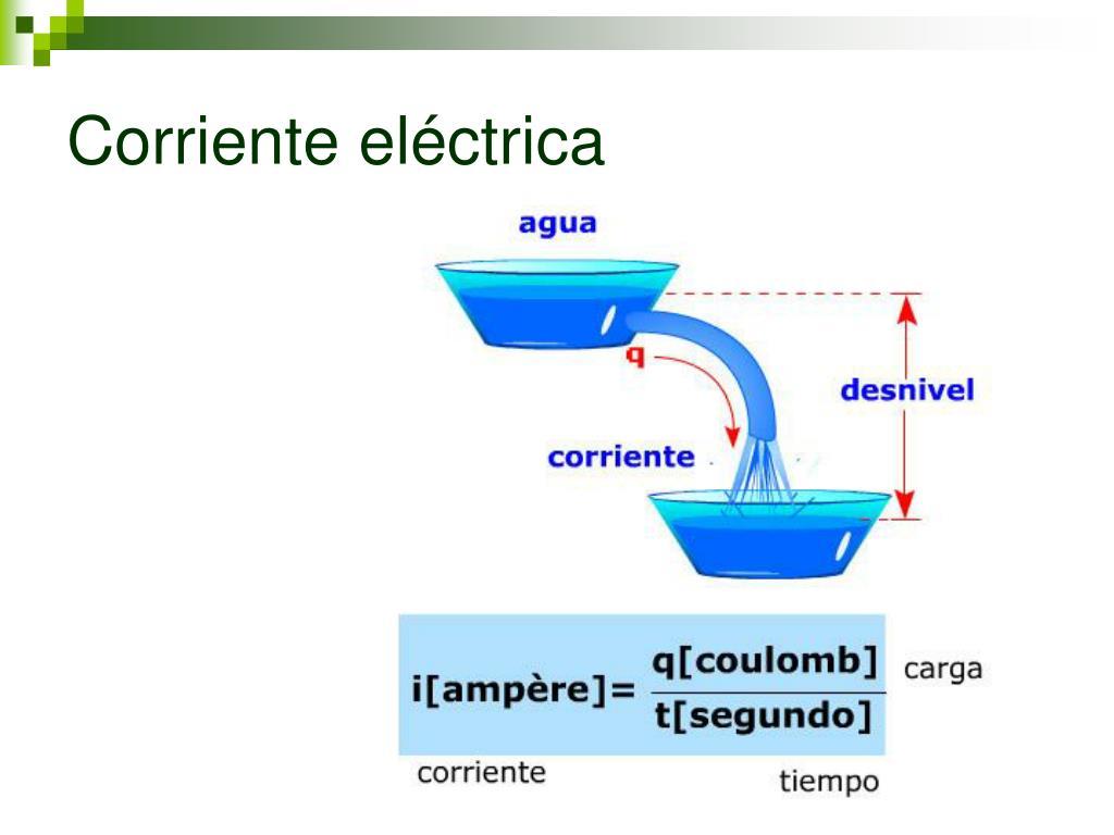 Corriente eléctrica