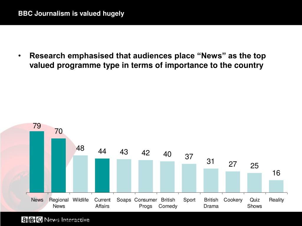 BBC Journalism is valued hugely