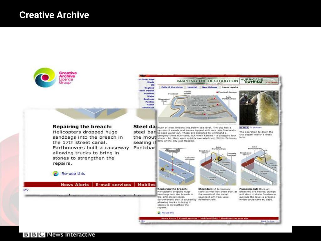 Creative Archive