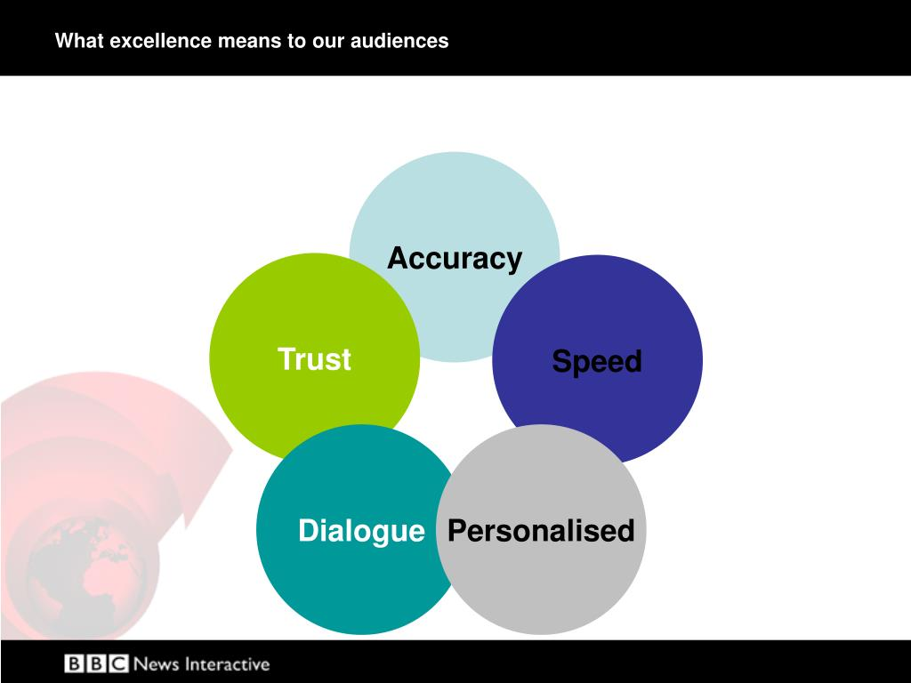 What excellence means to our audiences