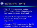 trade flows hvpp
