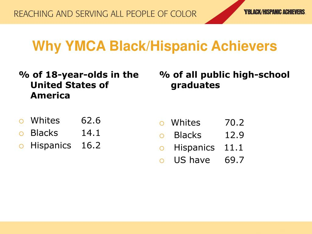 Why YMCA Black/Hispanic Achievers