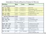 atmospheric chemical reaction scheme for mercury