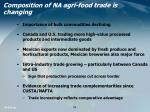 composition of na agri food trade is changing